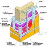 Материалы для вентилируемых фасадов